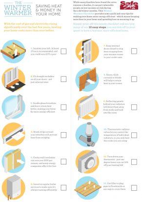 Winter Warmer Checklist