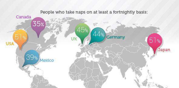 Sleeping Habits Around The WorldFB
