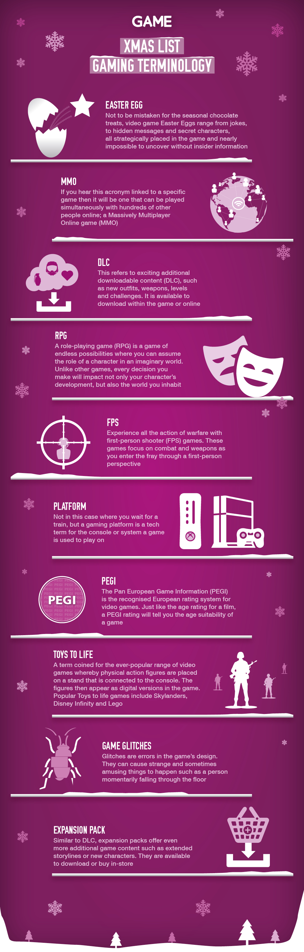 Game xmas list - gaming terminology[1]