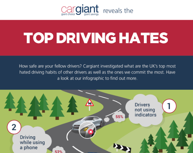 Top Driving Hates
