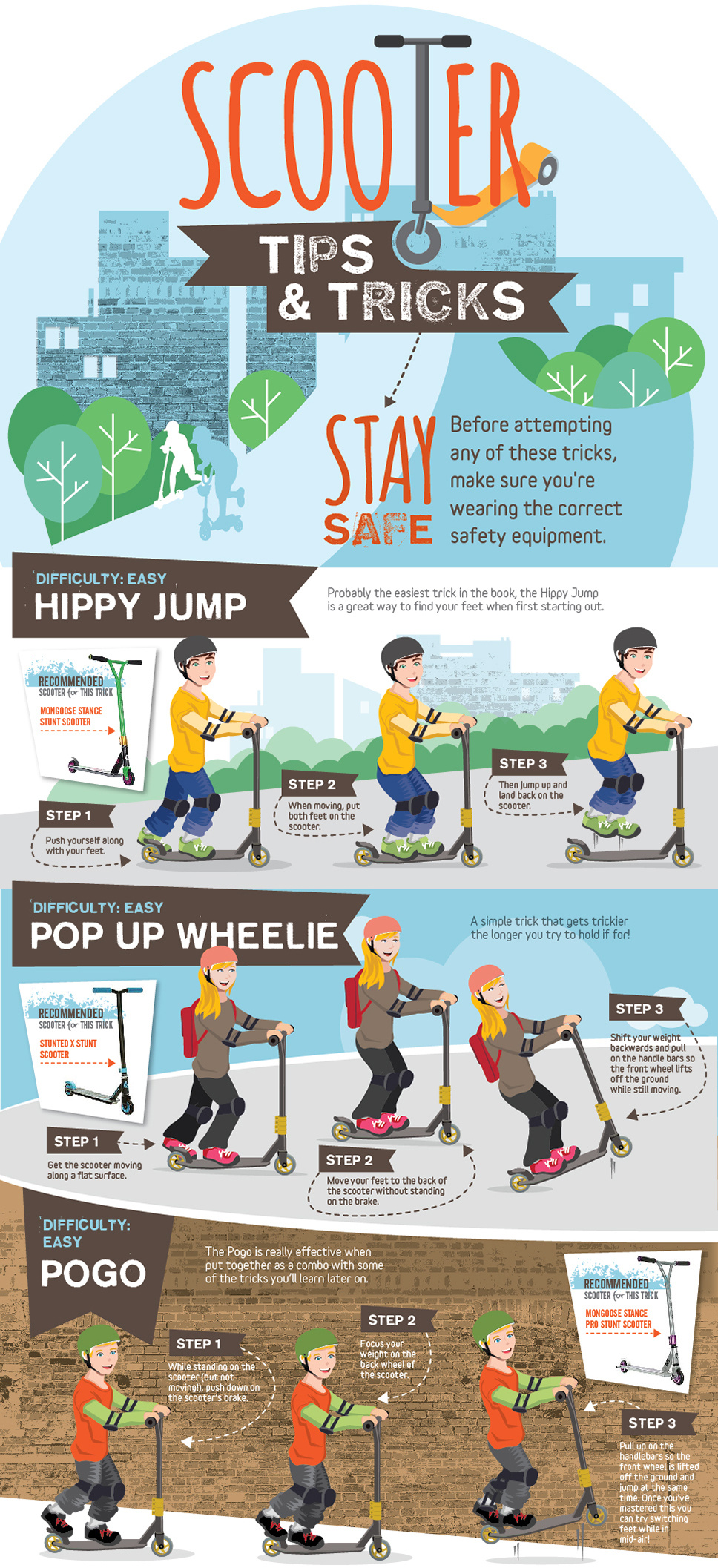 Halfords_Scooter_Infographic-1