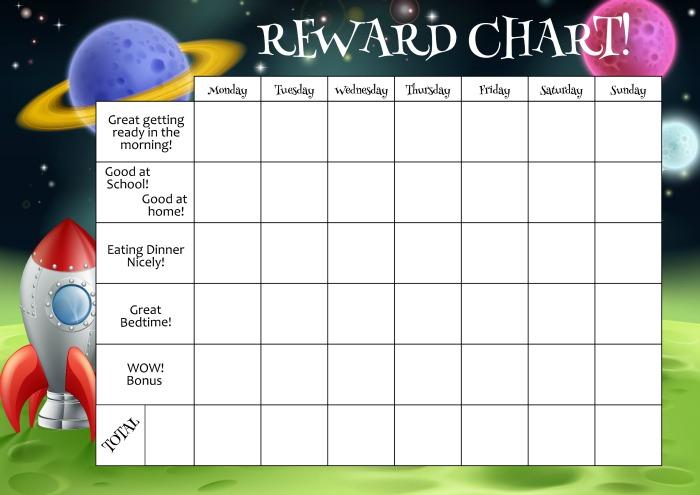 reward-chart