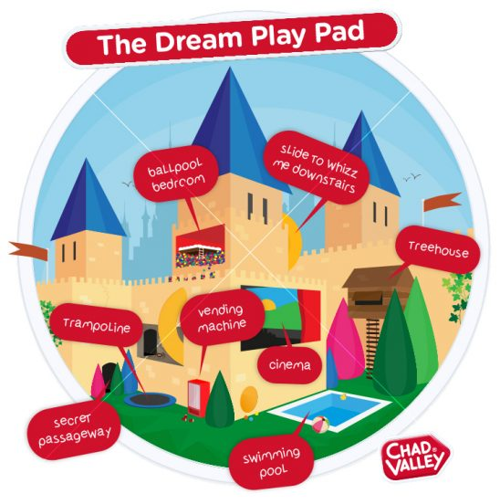 The Chad Valley Dream Play Pad