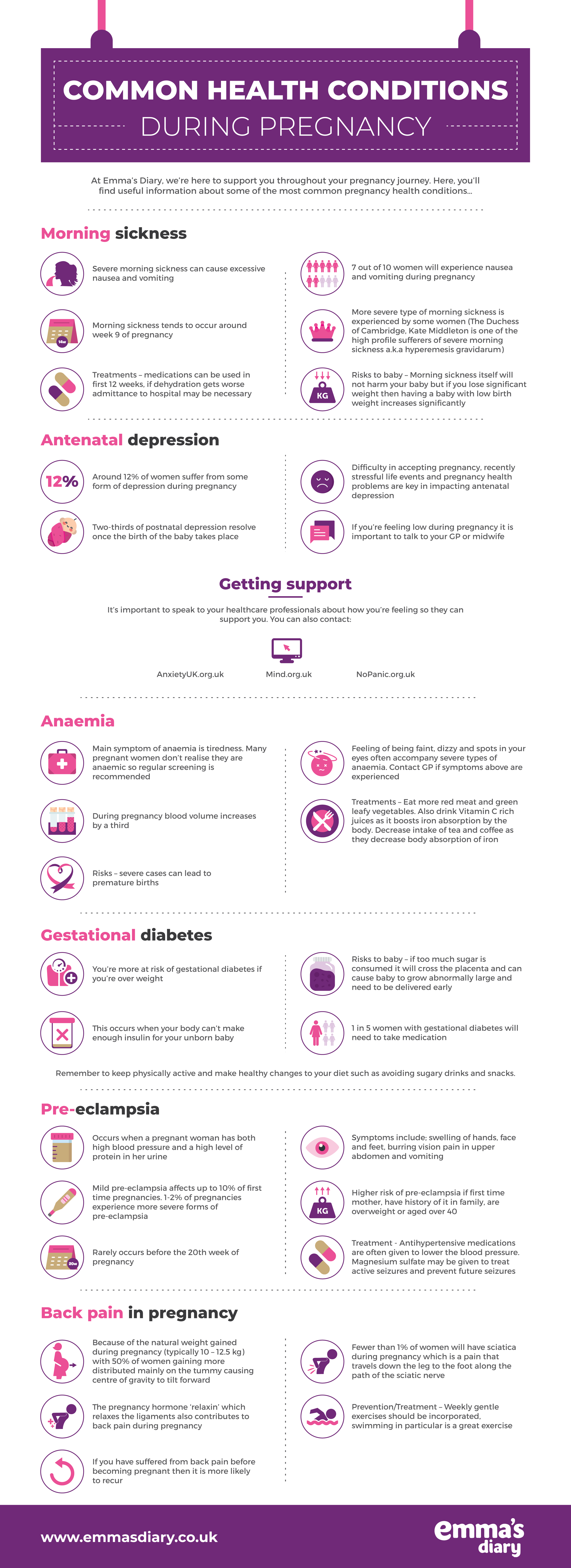 emma's-diary-common-pregnancy-conditions-8-png